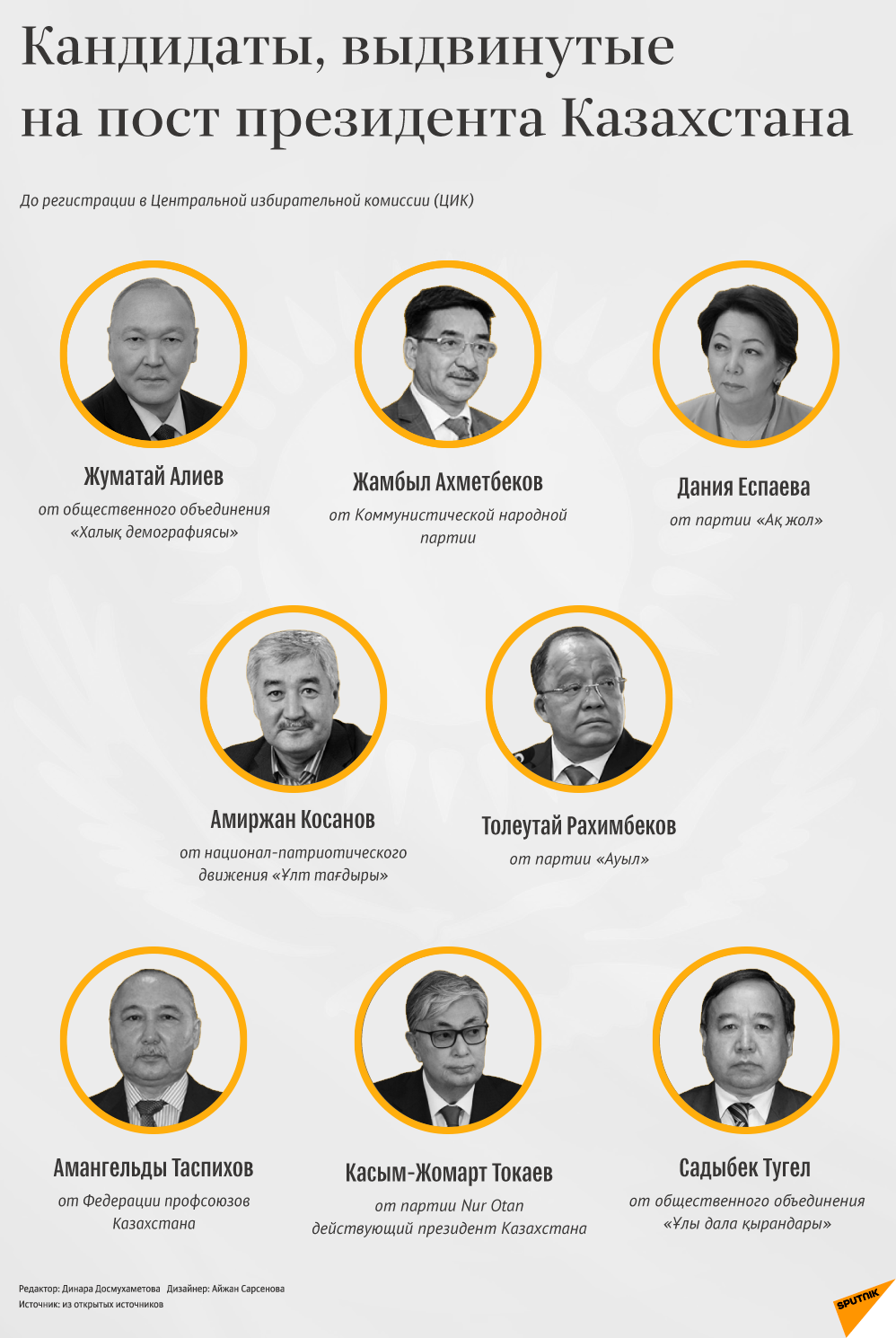 Президентские выборы в россии 2019 кандидаты [PUNIQRANDLINE-(au-dating-names.txt) 43