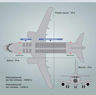 Что известно о самолете Sukhoi Superjet 100