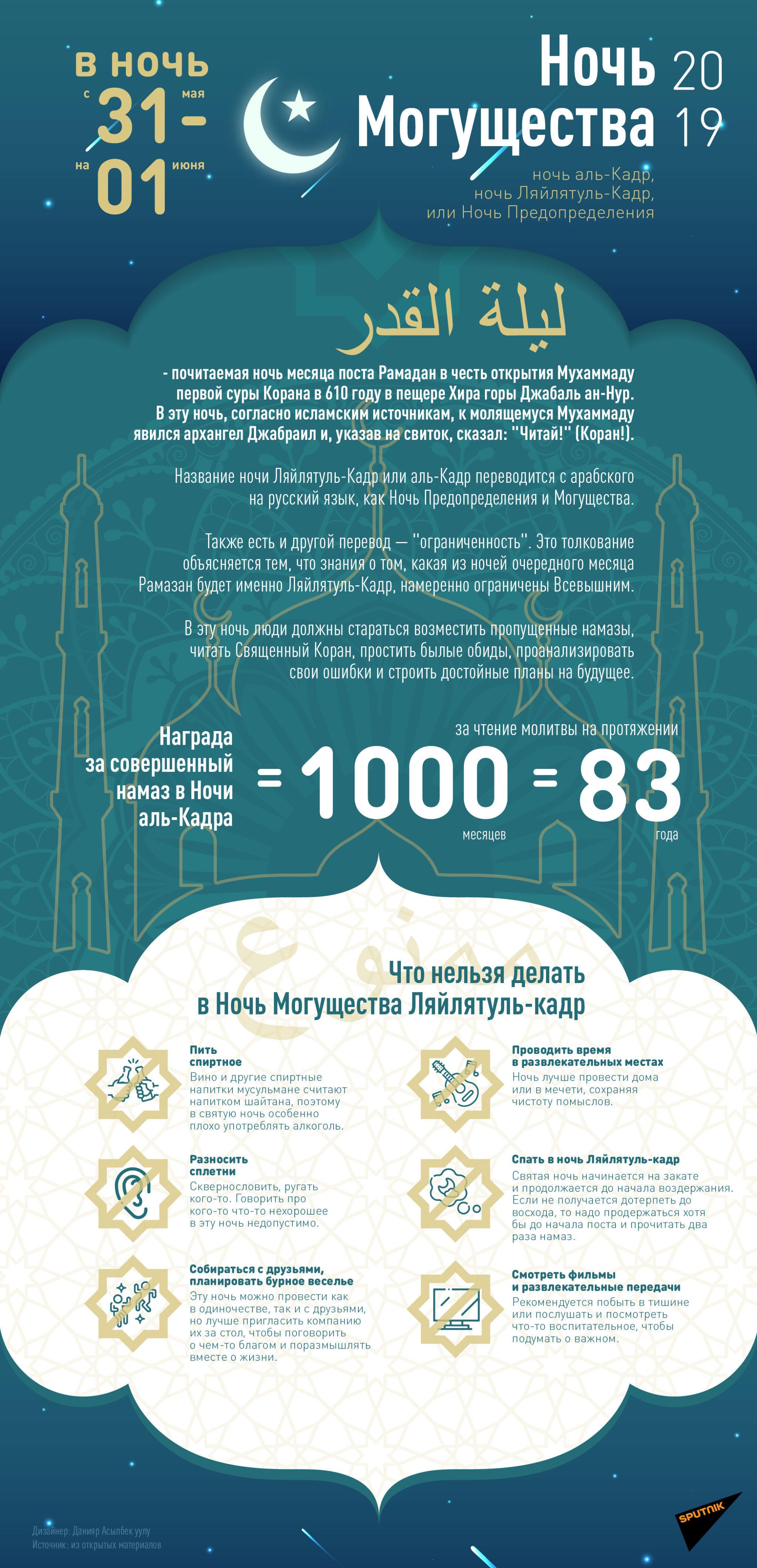 Ночь Предопределения - инфографика