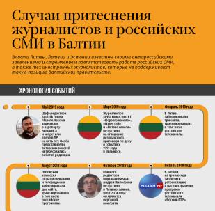Случаи притеснения российских журналистов в Балтии