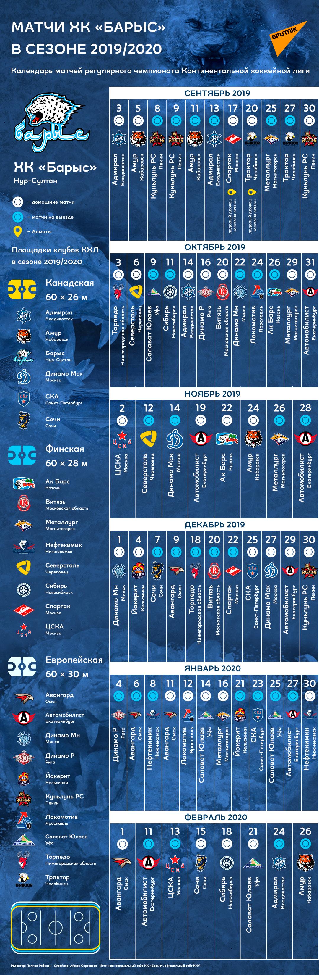 Матчи ХК Барыс в сезоне 2019/2020