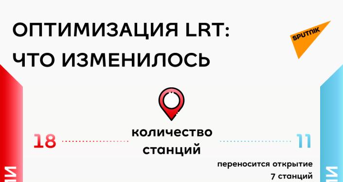 Оптимизация LRT: что изменилось