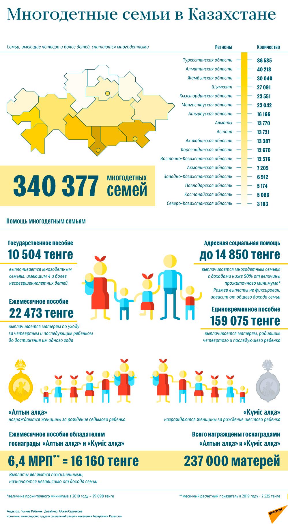 Многодетные семьи в Казахстане