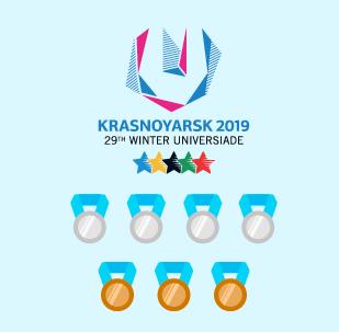 Итоги участия Казахстана в Универсиаде