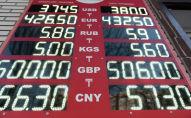Табло с курсами валют