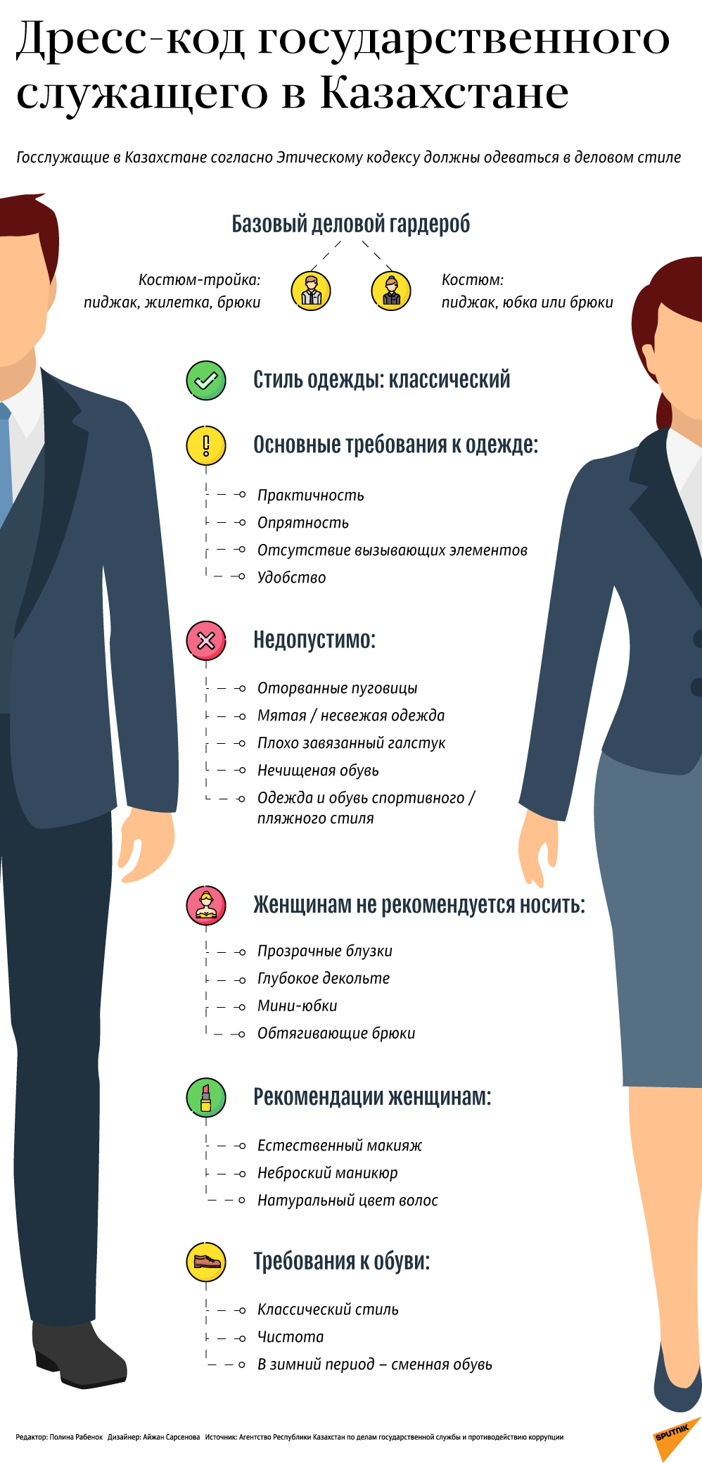 Дресс-код госслужащего Казахстана