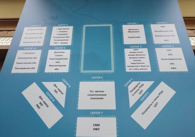 Схема рассадки участников съезда
