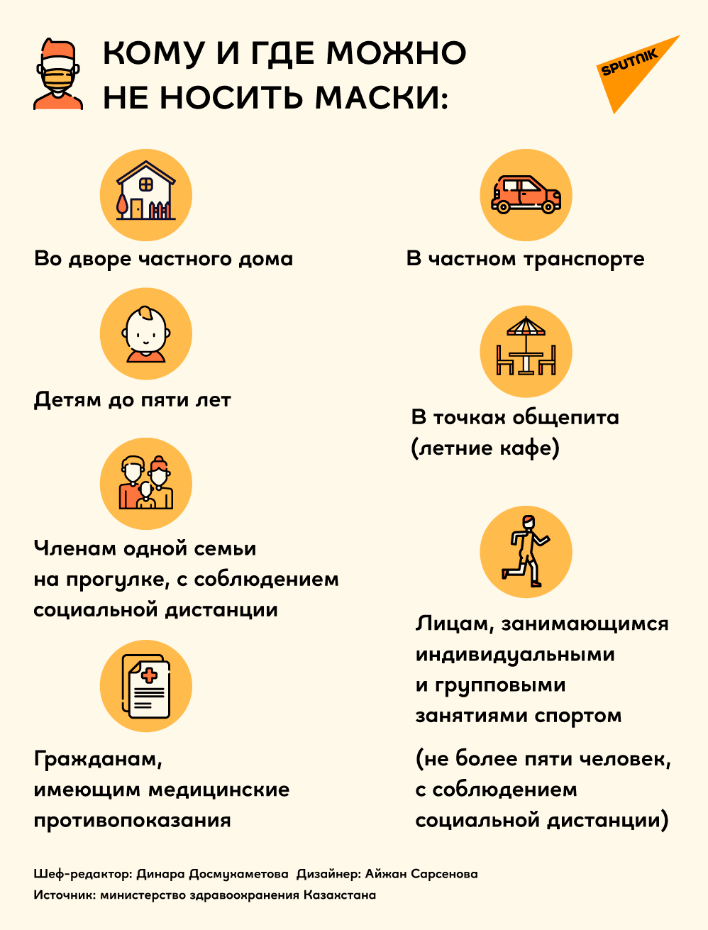Инфографика: кому и где можно не носить маски