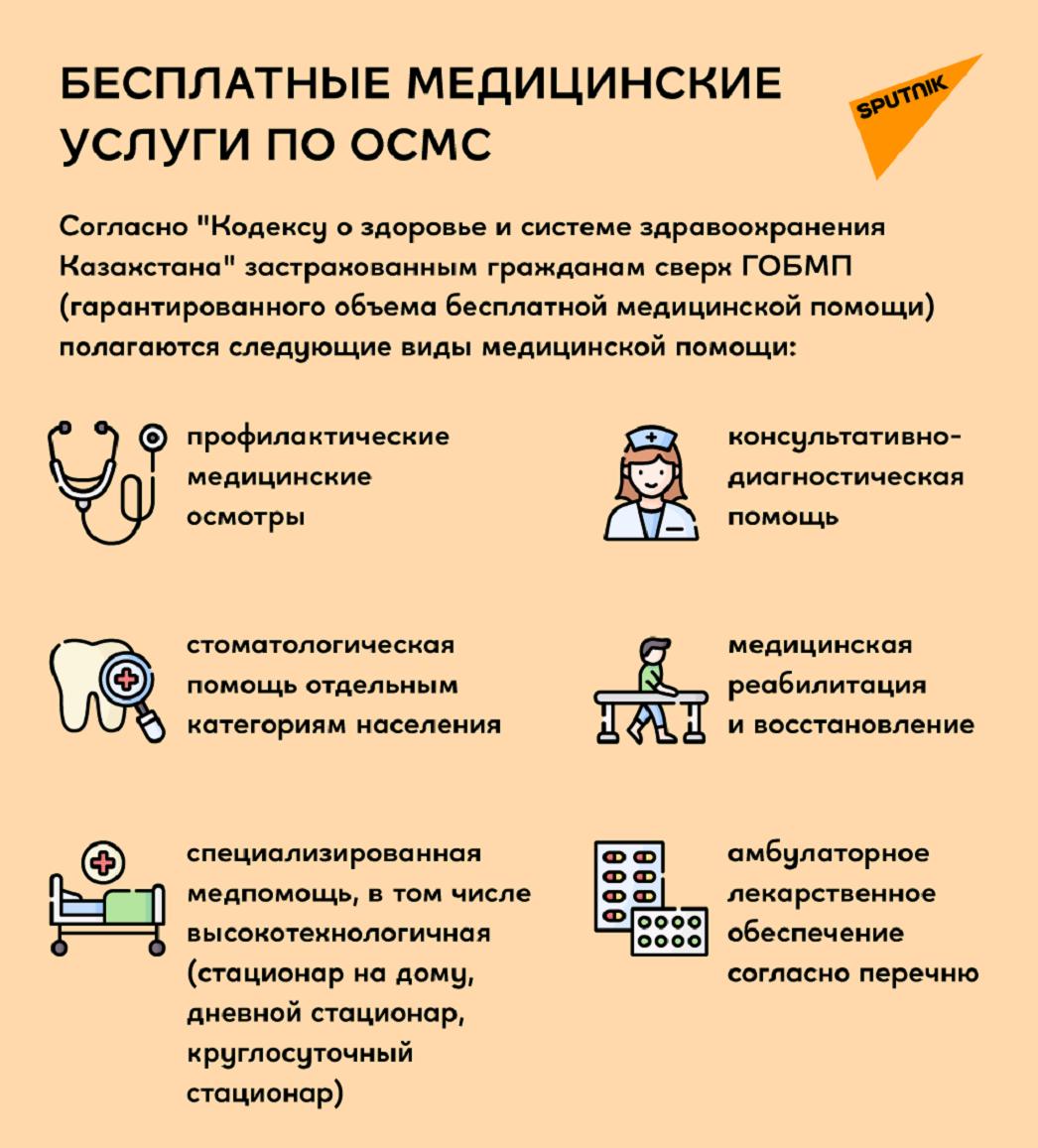 Бесплатные медицинские услуги по ОСМС
