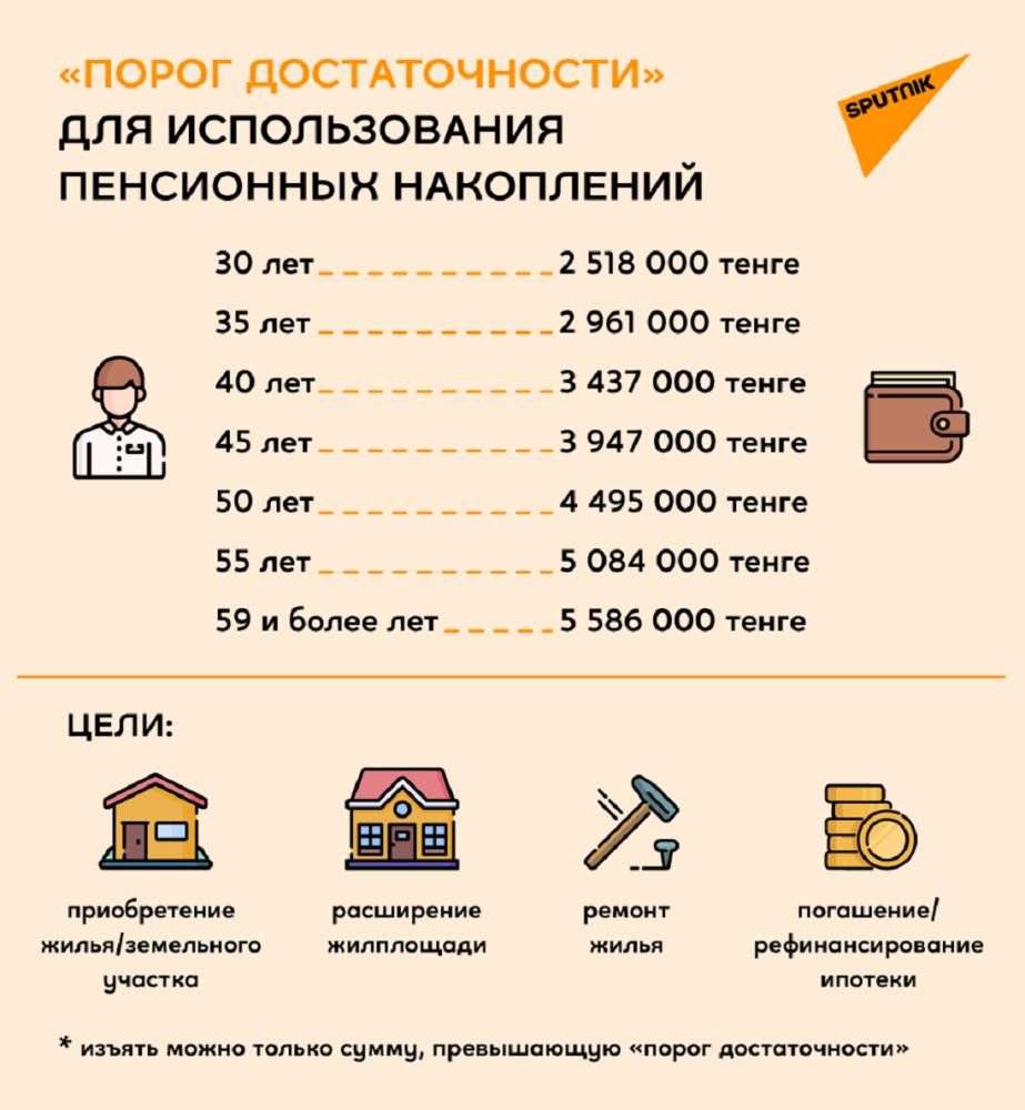 Налог при снятии пенсионных накоплений можно отсрочить - парламент принял поправки
