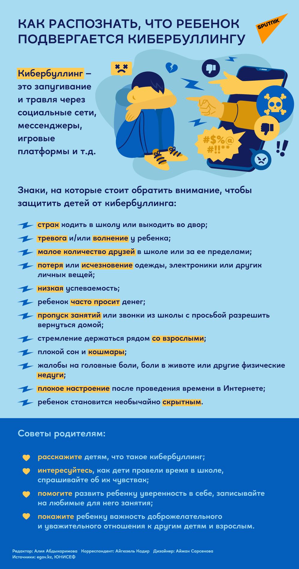 Кибербуллинг - инфографика