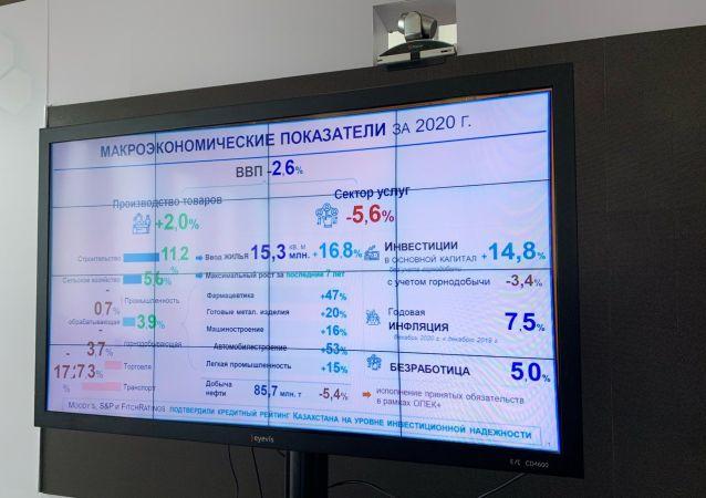 Макроэкономические показатели Казахстана за 2020 год