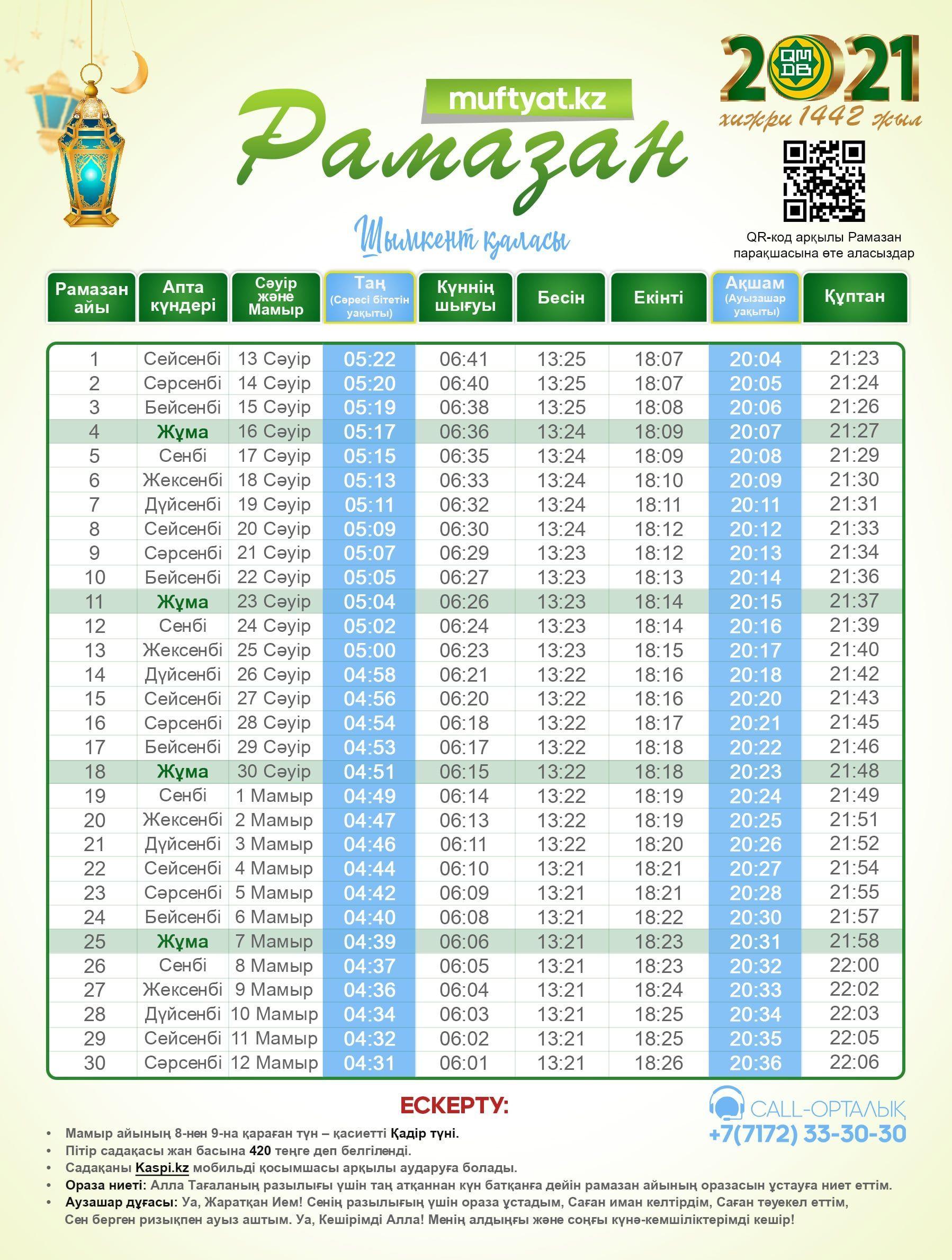 Рамазан: расписание поста и намаза в Шымкенте