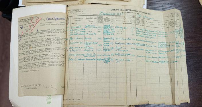 Список эвакуированных в Кызылорду предприятий