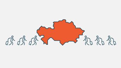 Кандасы в Казахстане
