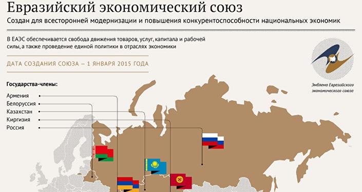 Основные показатели ЕАЭС в 2014-2015 годах