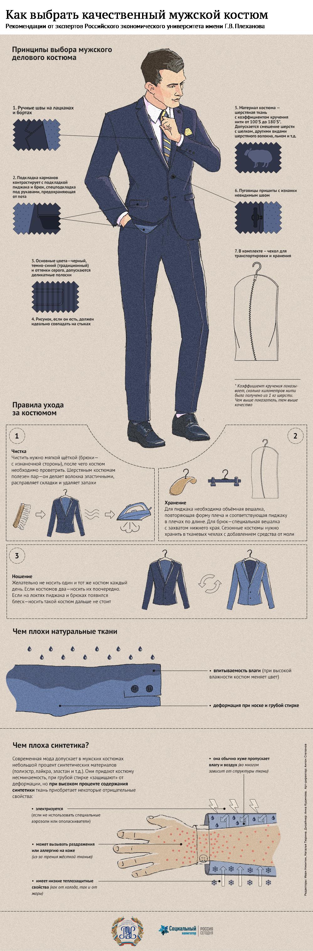 Инфографика: Как правильно выбрать мужской деловой костюм