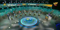 Теледебаты кандидатов в президенты Казахстана пройдут 29 мая