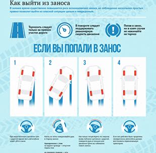 Инфографика: Как выйти из заноса