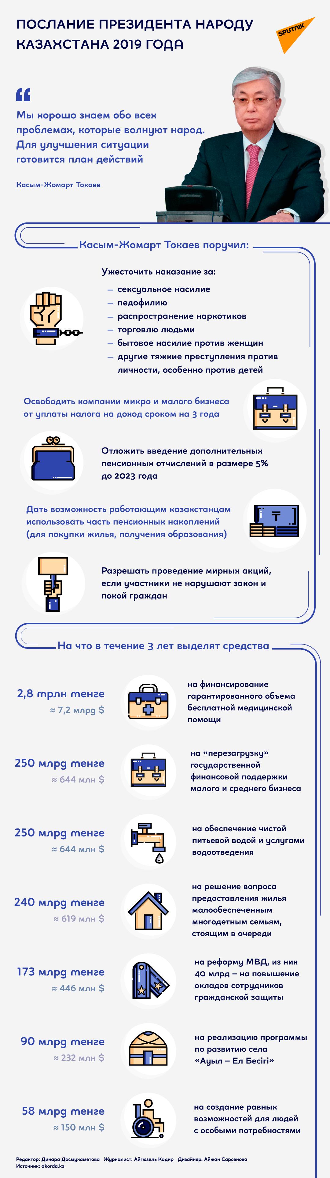Послание Касым-Жомарта Токаева в цифрах – поручения и реформы