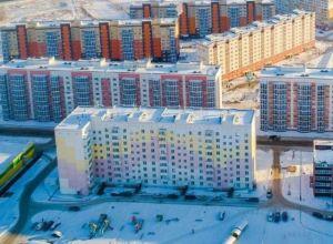Виды Уральска