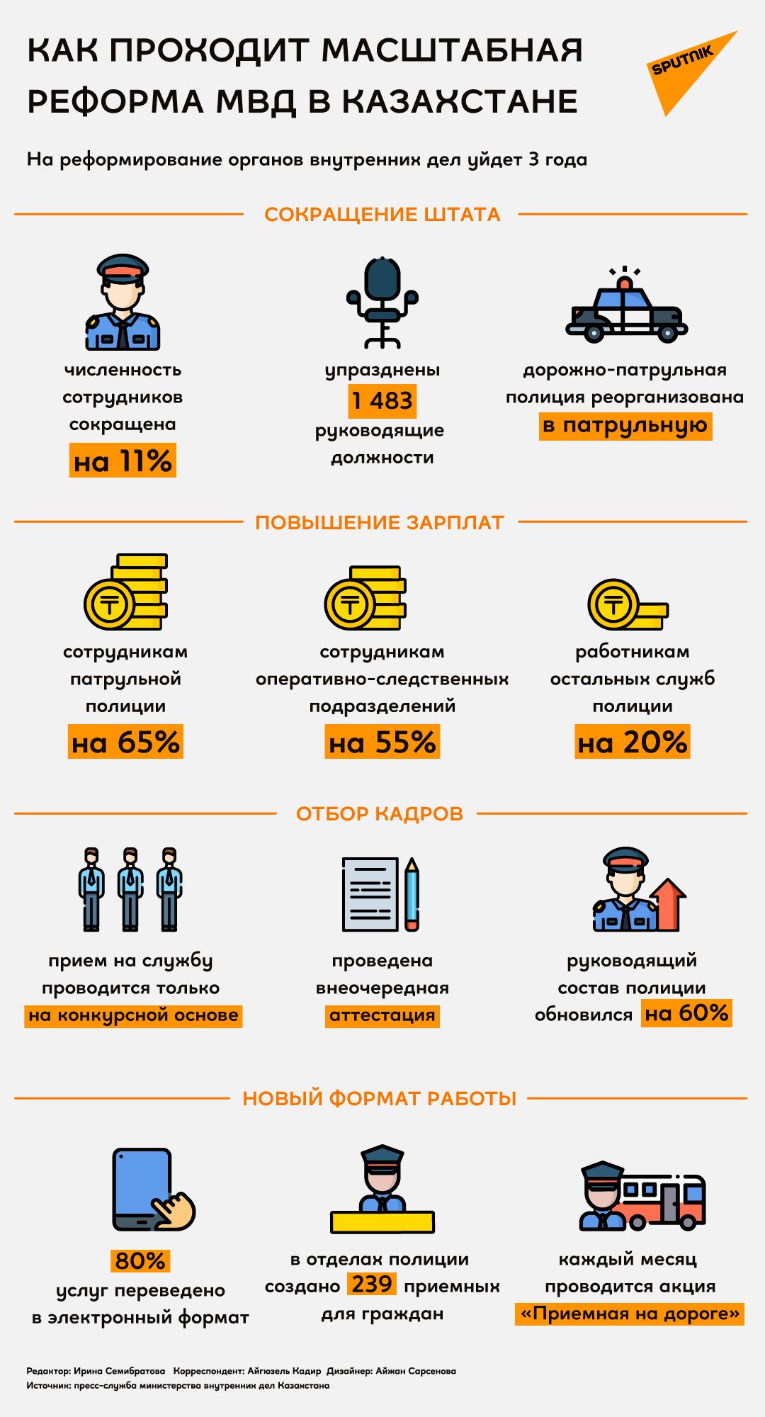 Как проходит реформа полиции в Казахстане