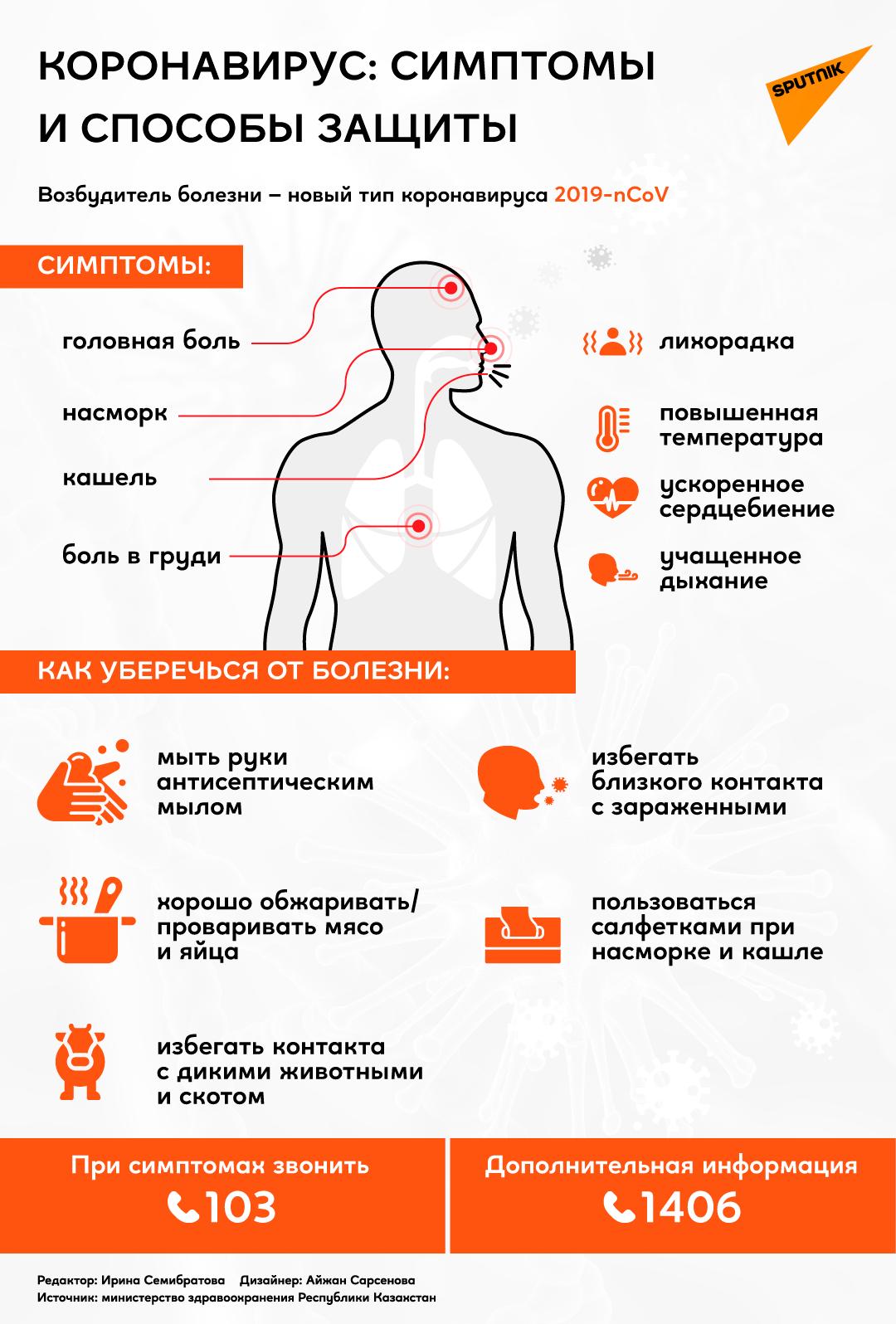 Инфографика: Коронавирус