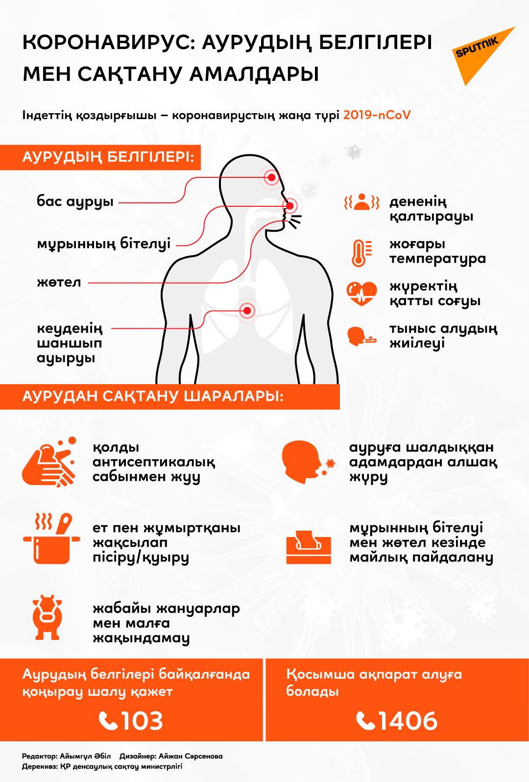 Коронавирус: аурудың белгілері мен сақтану амалдары