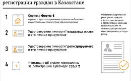 Документы для временной регистрации в Казахстане