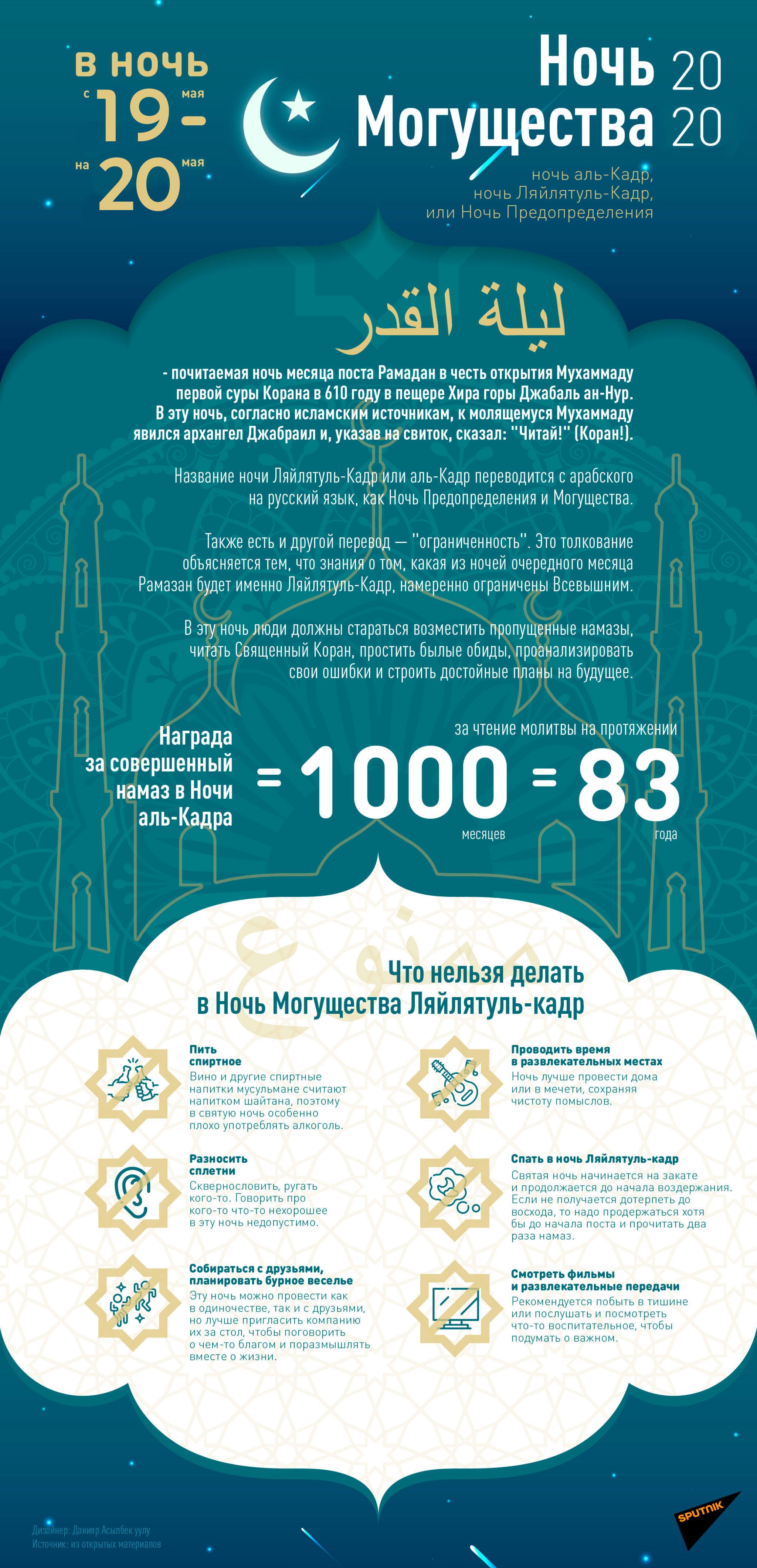 Инфографика: Кадыр тун