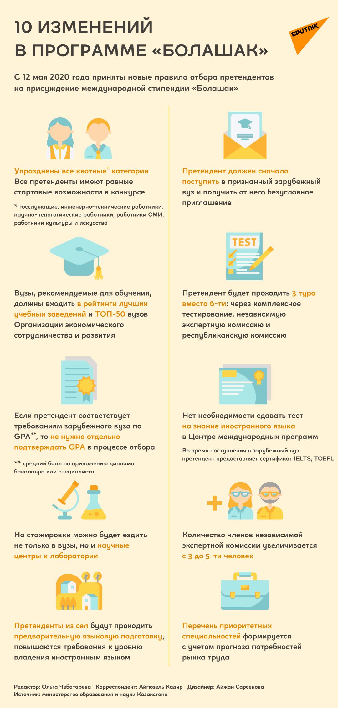 Инфографика: 10 изменений в программе Болашак