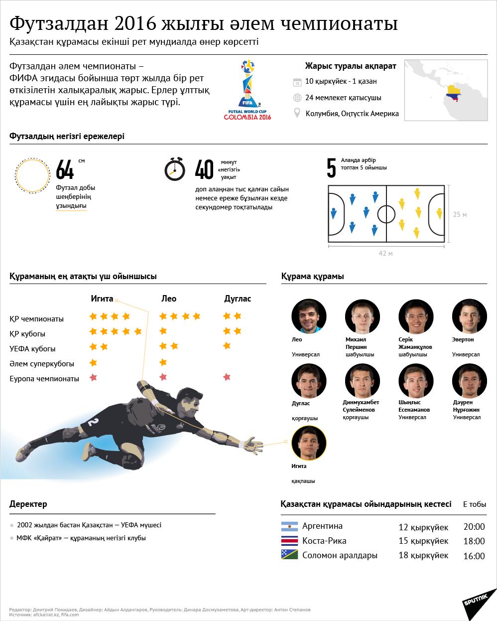 Футзалдан 2016 жылғы әлем чемпионаты