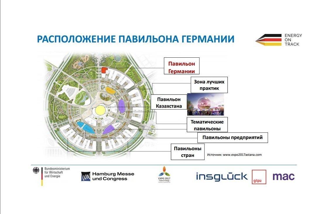 План расположения павильона Германии на ЭКСПО-2017
