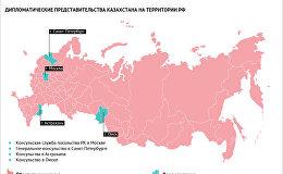 Инфографика: миграционная памятка для казахстанцев в России