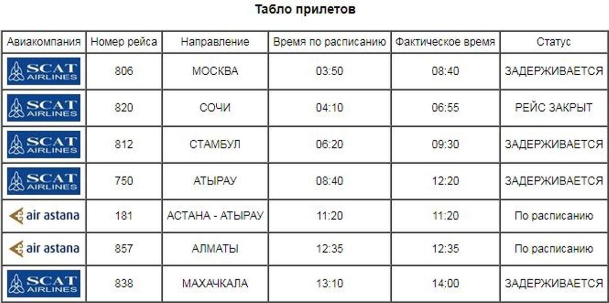 Табло прилетов в аэропорту Актау на 09:00 17 июля