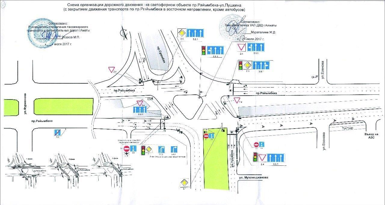 Объекты для схемы проезда