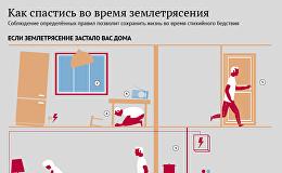 Как спастись во время землетрясения. Инфографика