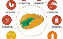 Инфографика - Как выбрать чай