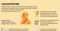 Инфографика Лауреаты Нобелевской премии