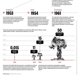 Инфографика: восемь фактов о ядерной бомбе