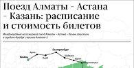 Поезд Алматы - Астана - Казань
