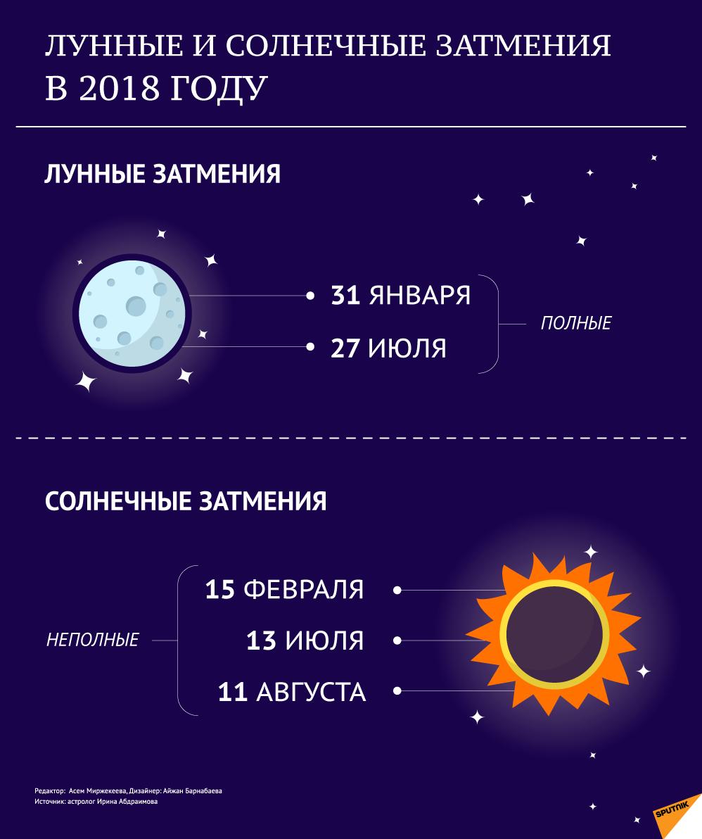 2018 солнечное знакомство мая в затмение