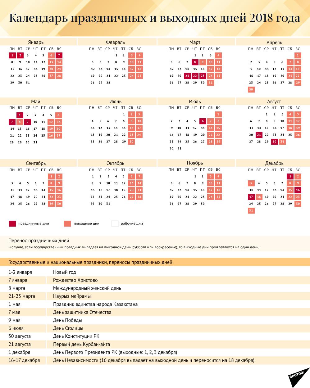 Календарь праздничных выходных в Казахстане в 2018 году