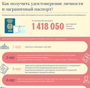 Как получить удостоверение личности и паспорт в Казахстане