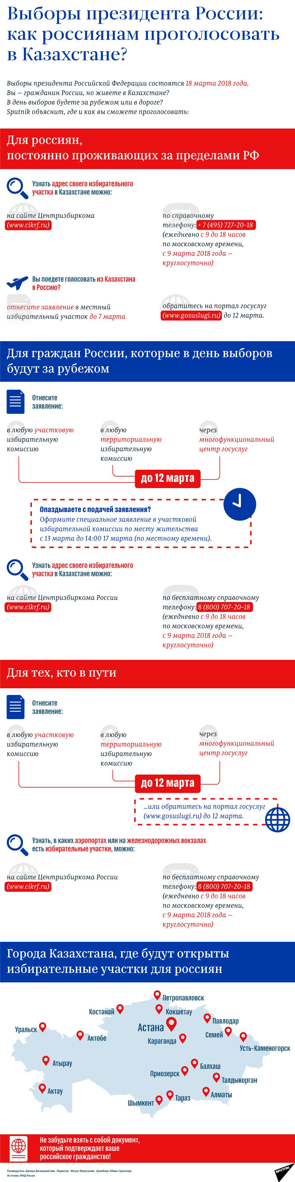 Как россияне могут проголосовать в Казахстане на выборах президента России