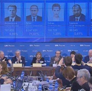 Выборы президента России - прямые включения из ЦИК