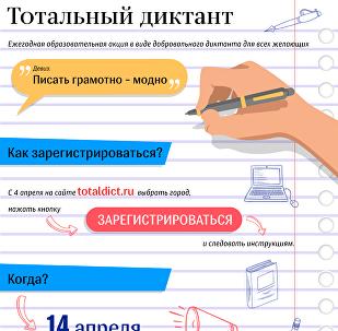 Тотальный диктант_карточки