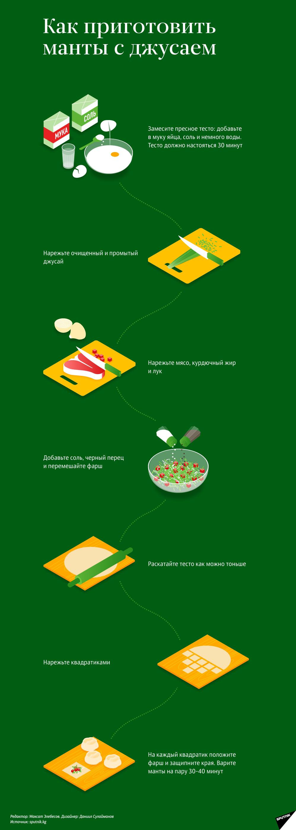 Рецепт мант с джусаем