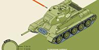 Такой разный Т-34