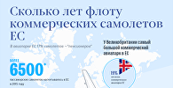 Возраст самолетов европейских авиакомпаний